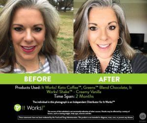 It Works! helpt jou een betere leefstijl vinden