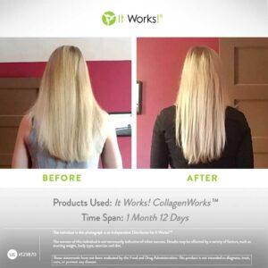 It Works! CollagenWorks kan haargroei ondersteunen