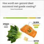 Hoe wordt een gezond dieet succesvol met goede voeding