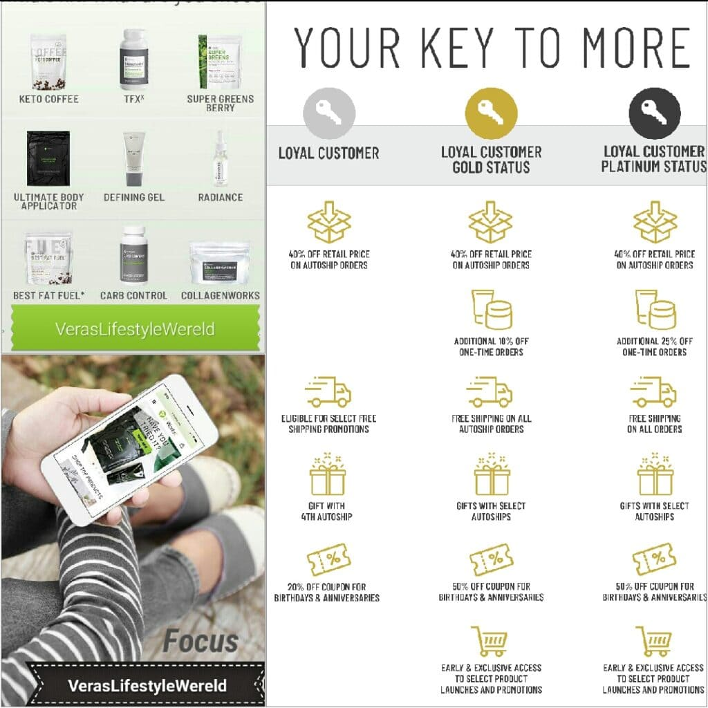 Nieuw loyal customer programma It Works International bij Vera's Lifestyle Wereld