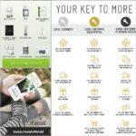 Nieuw loyal customer programma It Works International bij Vera's Lifestyle Wereld